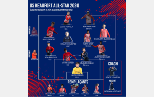 Us Beaufort All-Star 2020